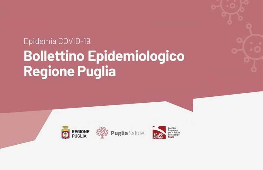 Covid in Puglia, cala drasticamente l'indice di positività. Sono 850 i nuovi casi