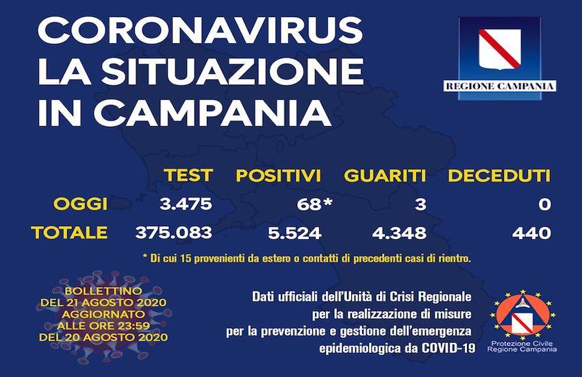 picco, Campania 21 agosto