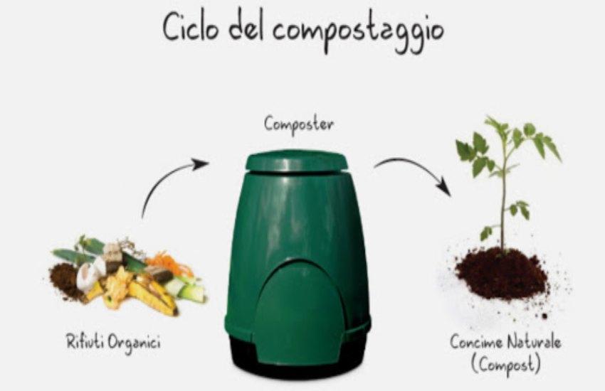 Il comune punta al compostaggio domestico