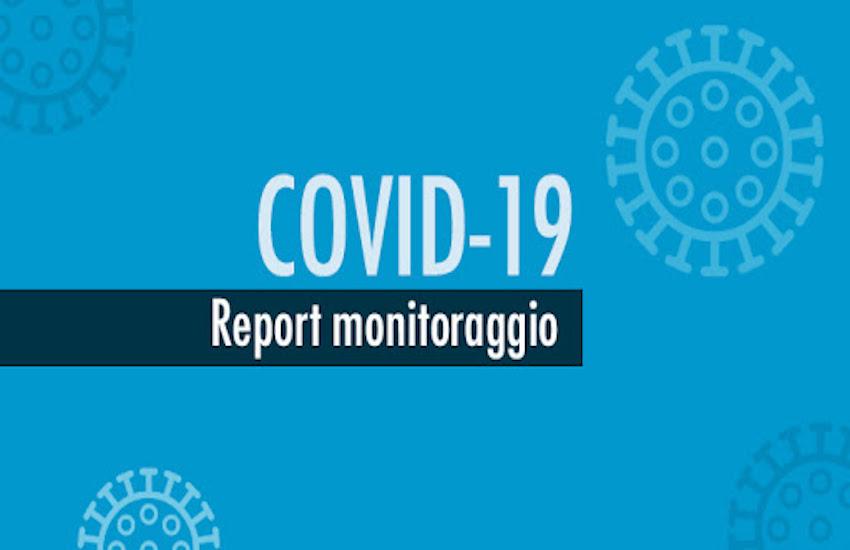 Coronavirus in Liguria, trend senza tregua: 1035 nuovi positivi, 48 ricoveri in più in un giorno