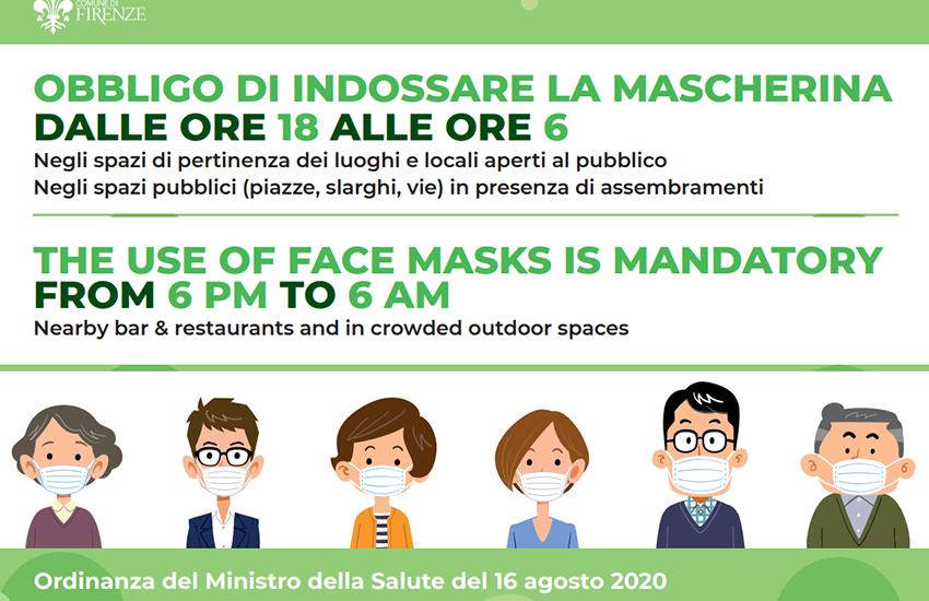 Trovati senza mascherina, 6 multe da 280 euro a tre clienti e tre titolari dei locali