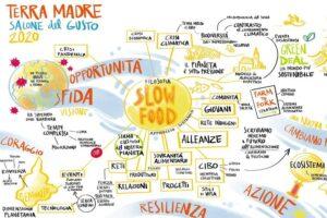 """Sala: """"Alleanza tra Milano, Torino e Genova sulle politiche alimentari: """"qui è il momento di farsi sentire"""""""