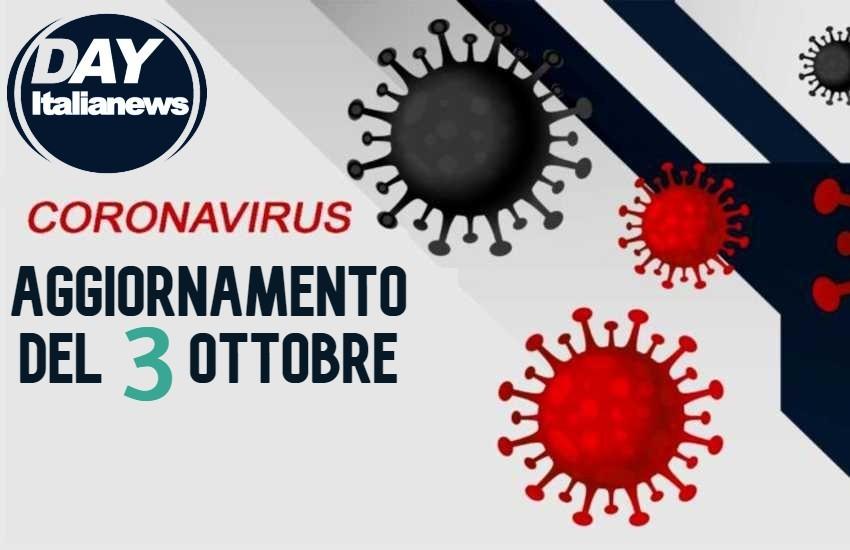 Coronavirus, nel Lazio record di tamponi: 14mila. 261 i nuovi positivi e 5 morti