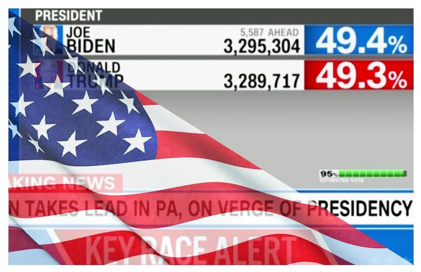 #USA2020: Joe Biden passa in testa sia in Georgia che il Pennsylvania