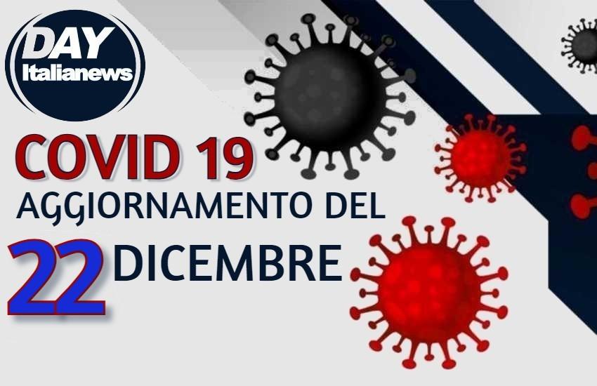 Covid nel Lazio, ancora tanti i morti. Il numero dei guariti ancora superiore a quello dei nuovi contagiati