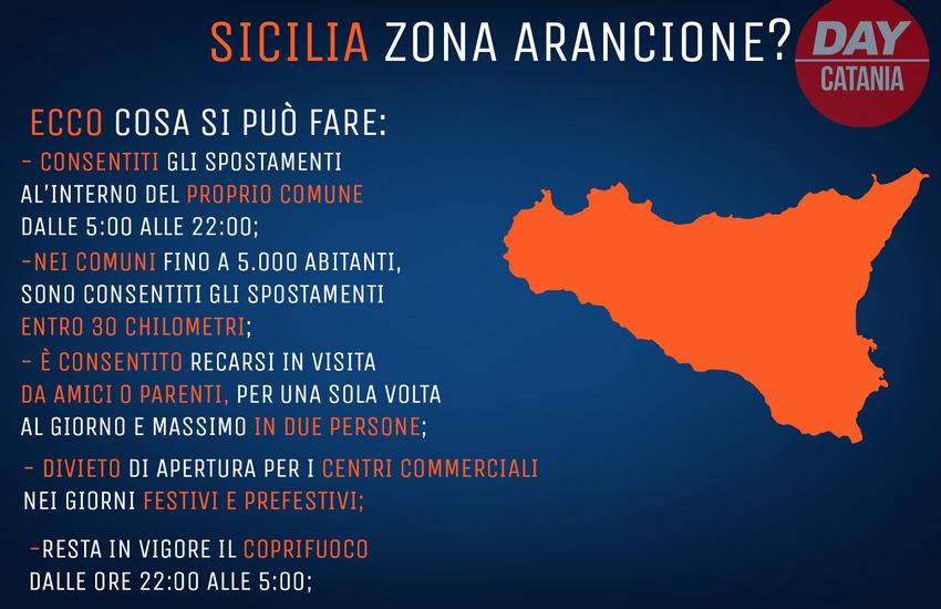 Covid, frena l'epidemia in Sicilia, resta alto il numero dei decessi. Vaccini a quota 161046