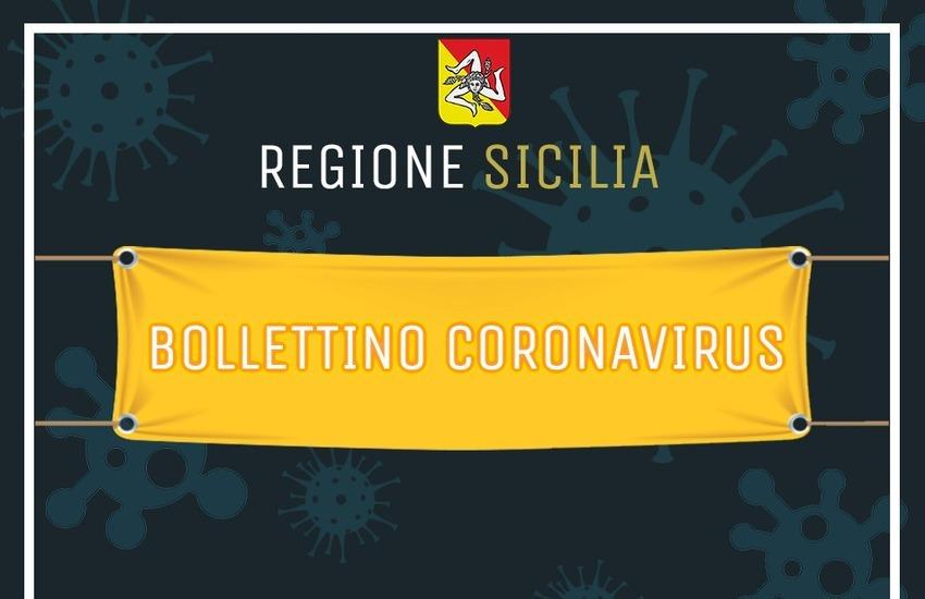 Covid 23 febbraio, contagi stabili nell'Isola. Due nuovi comuni in Zona Rossa. Vaccini domani apre il primo Hub in Sicilia
