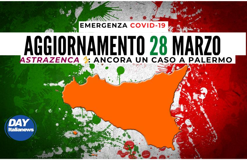 Covid 28 marzo, contagi vicino ai 1000. AstraZeneca, altro caso sospetto: morta oggi prof siciliana 46enne