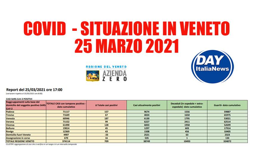 COVID: SITUAZIONE IN VENETO AL 25.3.2021