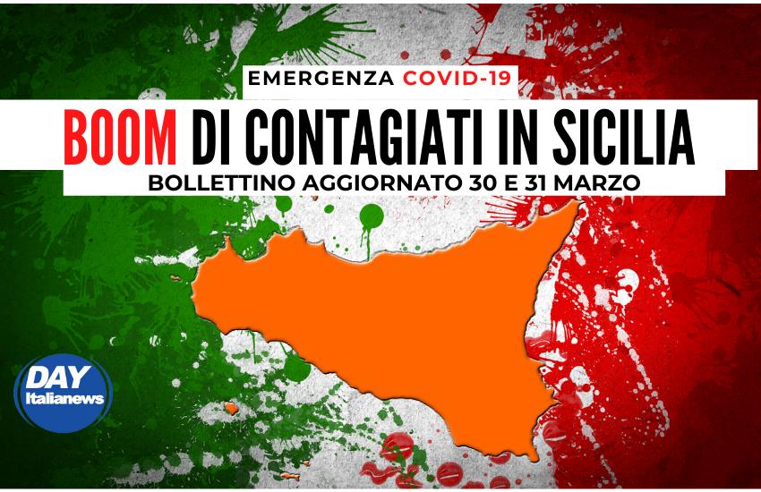 Covid 31 marzo, boom di contagi: +2904. Catania 645 nuovi casi. Tasso di positività sale al 7%