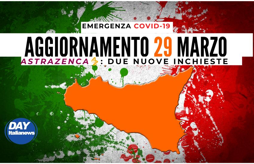 Covid 29 marzo, meno contagi con meno tamponi. Caso AstraZeneca, due nuove inchieste della Magistratura siciliana