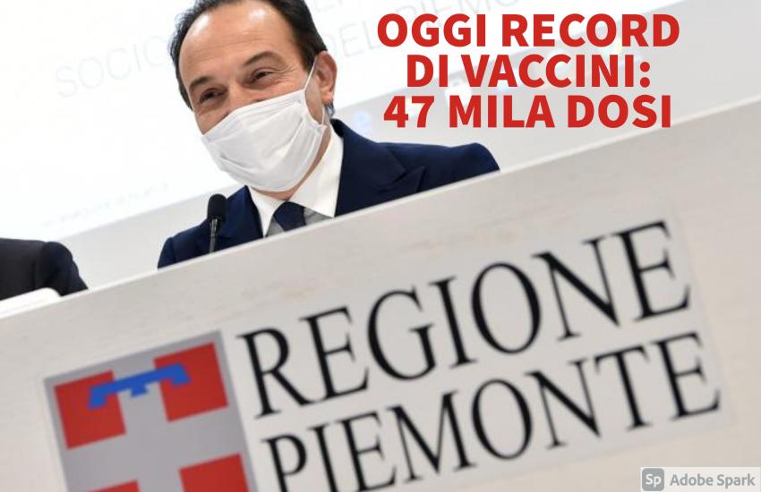 CORONAVIRUS PIEMONTE RECORD DI VACCINI: OGGI 47mila DOSI