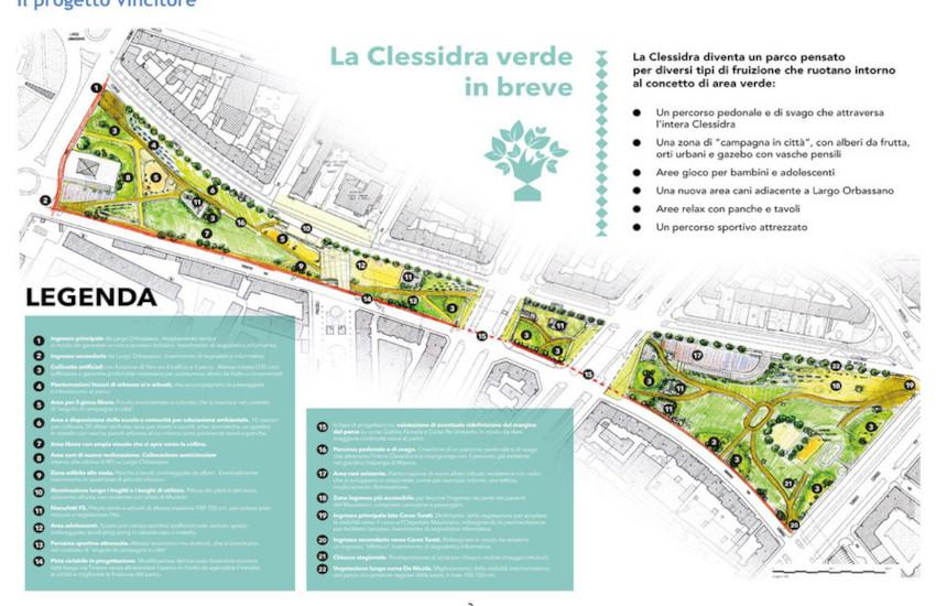 Parco della Clessidra: altri 100mila euro per la riqualificazione