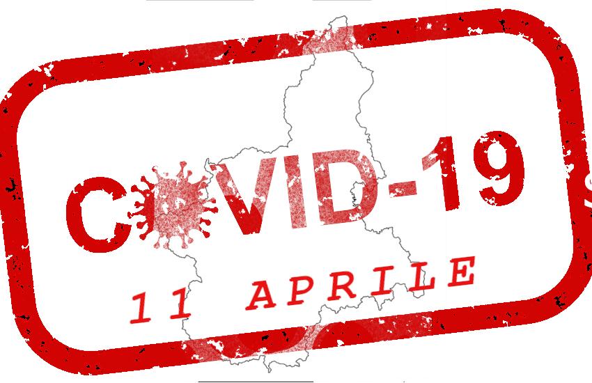 Coronavirus, il dato odierno in Calabria città per città