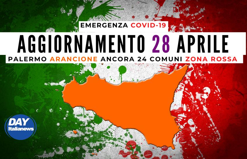"""Covid 28 aprile, casi sotto i 1000. Da domani Palermo """"Arancione"""", restano in """"Rosso"""" 24 comuni"""