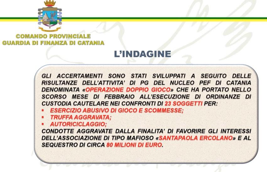 [VIDEO] Catania, maxi-evasione per 600 mln nel settore scommesse on line: due denunciati