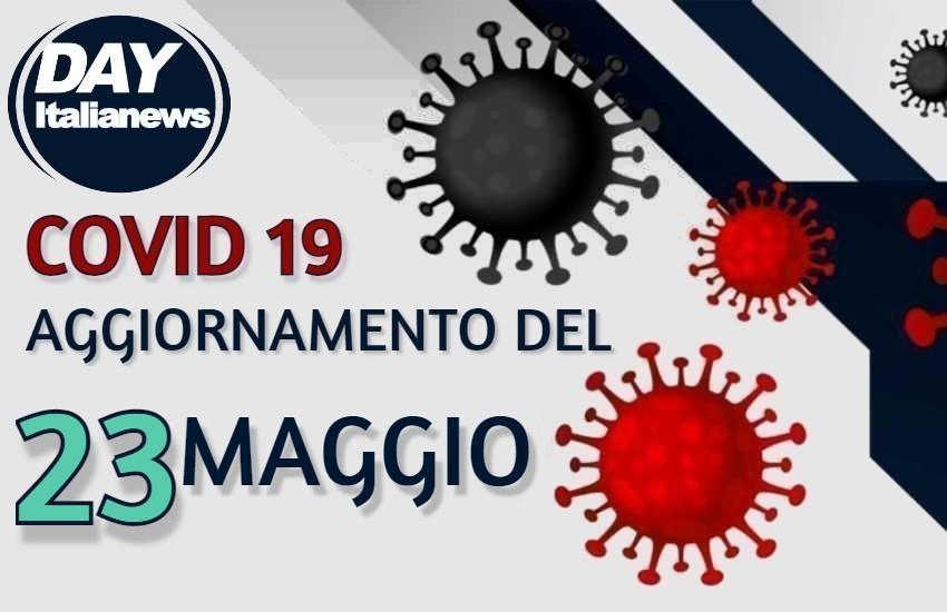 Covid, appena 45 nuovi casi di contagio oggi a Latina e provincia