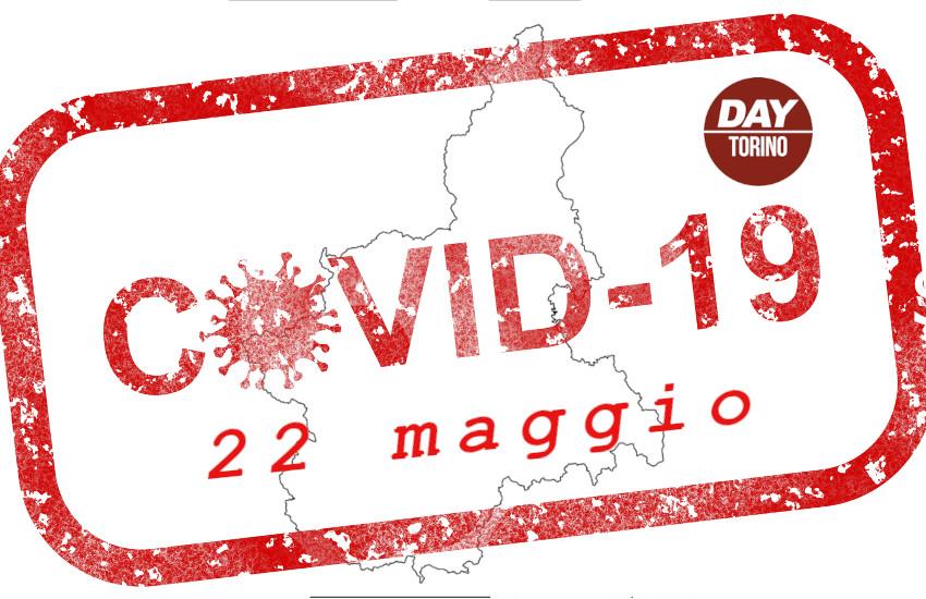 Covid, Piemonte: 400 nuovi casi e 46 ricoverati in meno