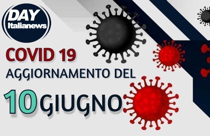 Il covid si prende altre due vite in provincia di Latina; 20 i nuovi casi di contagio