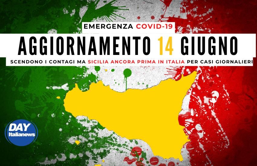 Covid 14 giugno, Sicilia ancora prima in Italia per nuovi contagi. Pochi i tamponi