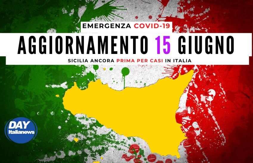 Covid 15 giugno, Sicilia ancora prima in Italia per nuovi casi. Catania +80 contagi