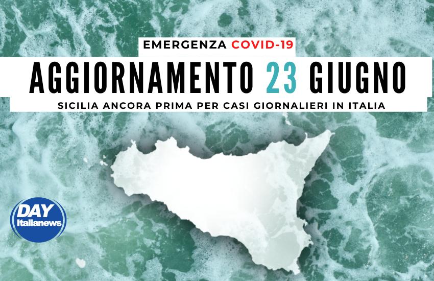Covid 23 giugno, casi aumentano ancora, Sicilia prima per contagi in Italia
