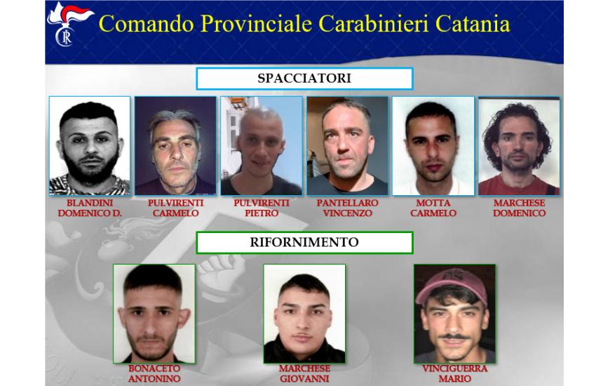 Catania, Operazione Piombai, ecco i nomi dei 25 arrestati