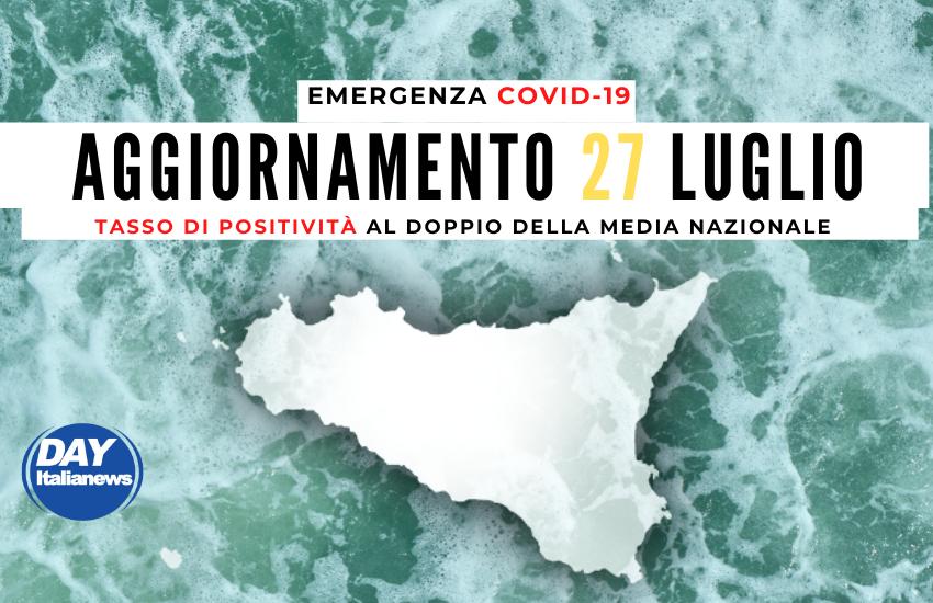 Covid 27 luglio, in Sicilia tasso di positività doppio della media nazionale