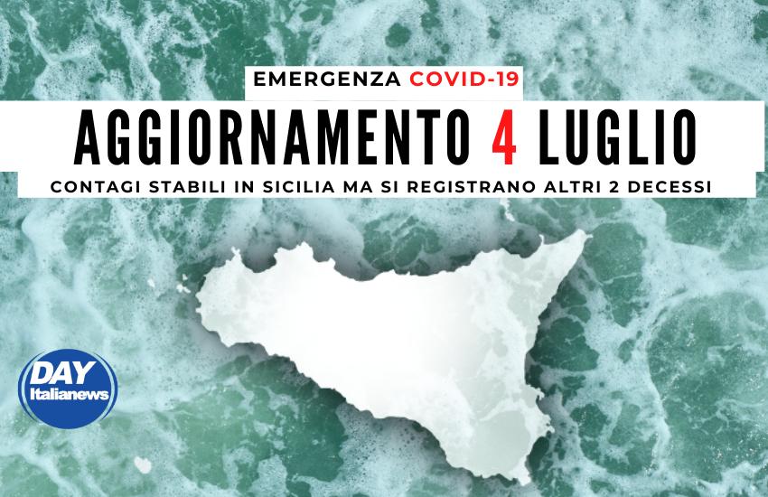 Covid 4 luglio, contagi stabili in Sicilia ma si registrano altri 2 decessi