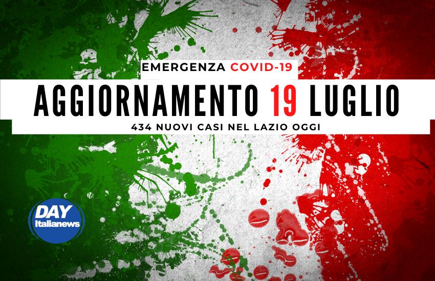 Covid, nel Lazio 434 nuovi casi, Latina 16 contagi e 2 ricoveri, nessuna vittima