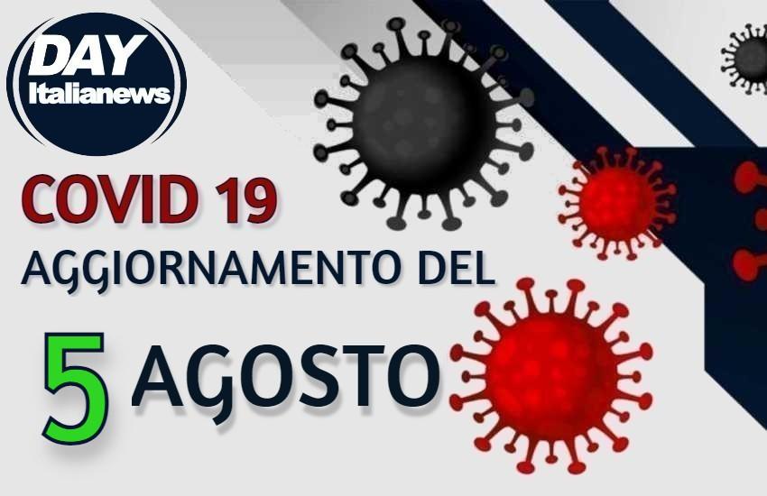 Covid, a Latina e provincia sono 30 i nuovi casi di contagio. Nessuna vittima e due nuovi ricoverati