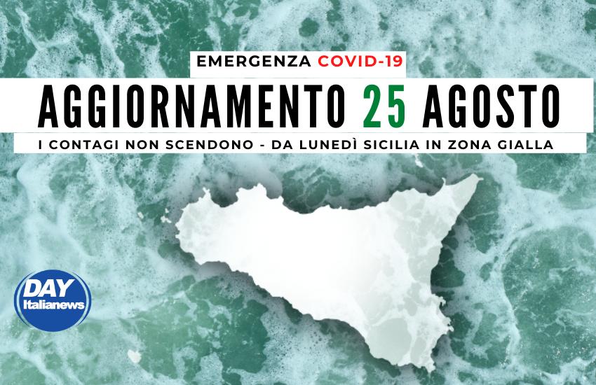 """Covid 25 agosto, l'epidemia non arretra in Sicilia. Da lunedì torniamo in """"Zona Gialla"""""""