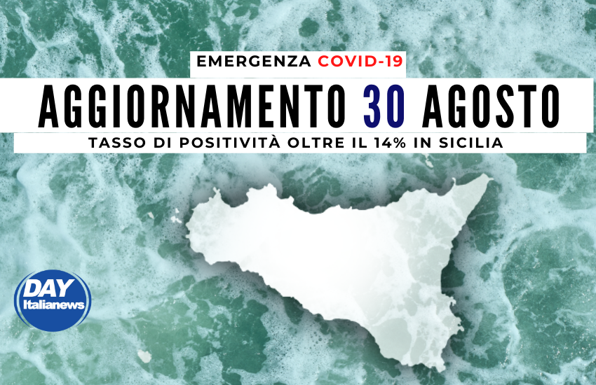 Covid 30 agosto, tasso di positività altissimo. Crescono ancora i nuovi casi in Sicilia