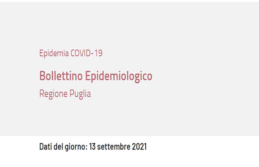 Covid oggi Puglia: 88 nuovi contagi e 3 morti