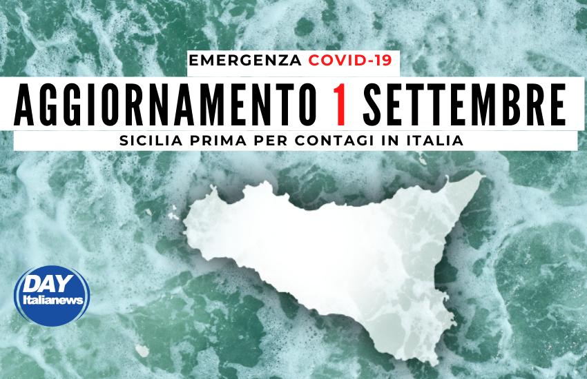 Covid 1 settembre, Sicilia anche oggi prima per contagi in Italia. Tasso di positività sempre alto
