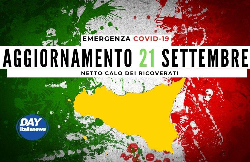 Covid 21 settembre, in calo i nuovi casi in Sicilia, ricoveri e tasso di positività