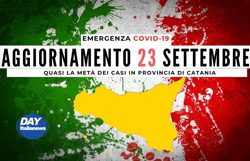 Covid 23 settembre, quasi la metà dei nuovi contagi in Sicilia concentrata a Catania