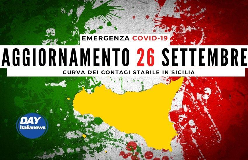 Covid 26 settembre, curva stabile ma, pochi tamponi in Sicilia