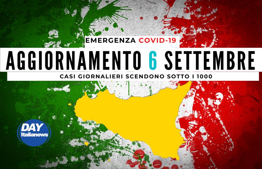 Covid 6 settembre, pochi tamponi in Sicilia, nuovi casi sotto i 1000. Tasso di positività molto alto