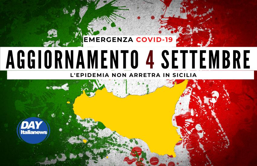 Covid 4 settembre, l'epidemia non arretra in Sicilia. Tasso di positività sempre alto