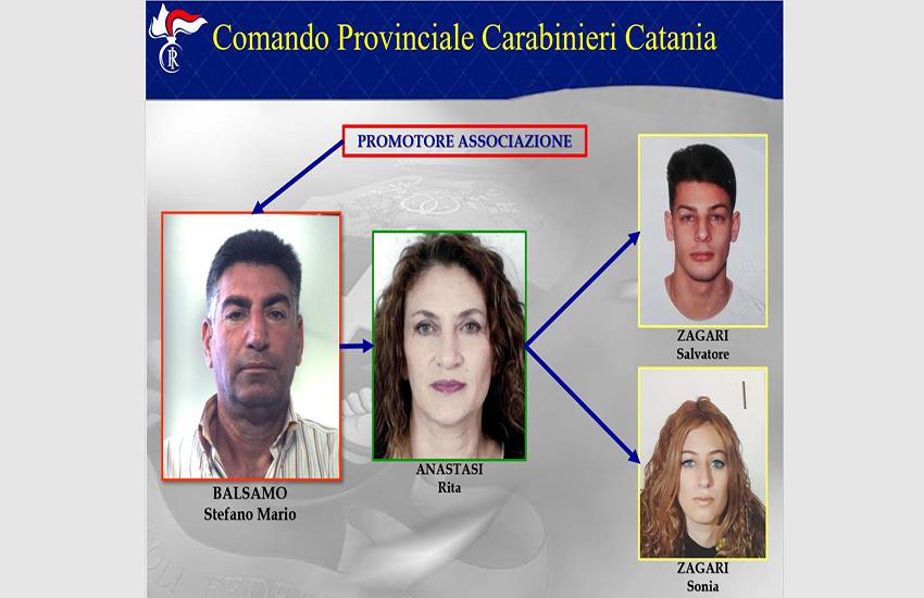 Aci Bonaccorsi: la droga venduta con le nipotine, 7 arresti (VIDEO)